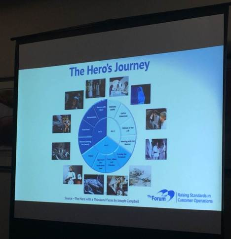 A hero's Journey from Joseph Campbell Star Wars Customer Strategy and Planning