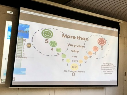 The Customer Emotion chart CXFO Douglas JAckson Slide